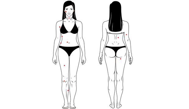 Körperfettmessung