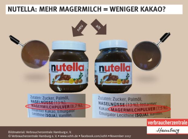 Rezepturänderung von Nutella